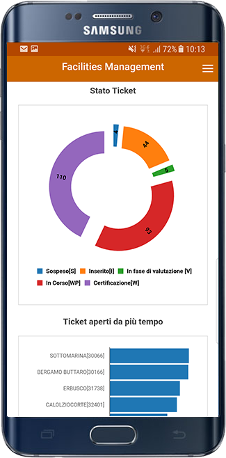 Talos Ticketing